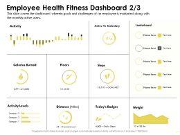 Employee Health Fitness Dashboard Burned M1640 Ppt Powerpoint Presentation Portfolio Skills