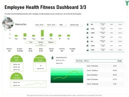 Employee Health Fitness Dashboard Calories Ppt Powerpoint Presentation Outline Display