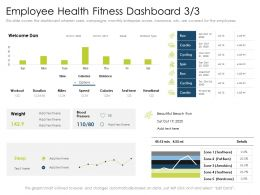 Employee Health Fitness Dashboard Calories Speed Ppt Slides
