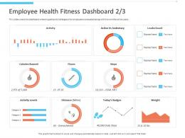Employee Health Fitness Dashboard Floors Office Fitness Ppt Information