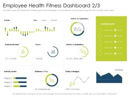 Employee Health Fitness Dashboard Goal Met Ppt Icons