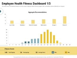 Employee Health Fitness Dashboard Low GI Diet Ppt Powerpoint Presentation Download