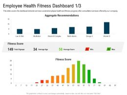 Employee Health Fitness Dashboard M3106 Ppt Powerpoint Presentation Styles Aids