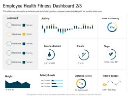 Employee Health Fitness Dashboard M3107 Ppt Powerpoint Presentation Ideas Graphic