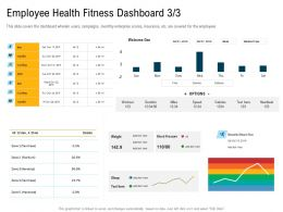 Employee Health Fitness Dashboard M3108 Ppt Powerpoint Presentation Infographics Ideas