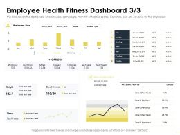 Employee Health Fitness Dashboard Options M1641 Ppt Powerpoint Presentation Icon Slide Portrait