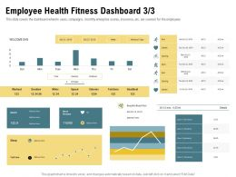 Employee Health Fitness Dashboard Speed Weight Ppt Powerpoint Presentation Model
