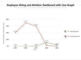 Employee Hiring And Attrition Dashboard With Line Graph
