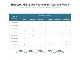 Employee Hiring And Recruitment Approval Matrix