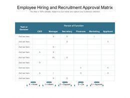 Employee Hiring And Recruitment Approval Matrix
