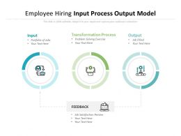 Employee Hiring Input Process Output Model