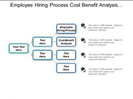 Employee Hiring Process Cost Benefit Analysis Business Opportunities