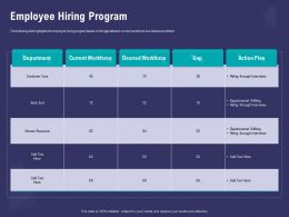 Employee Hiring Program Gap Ppt Powerpoint Presentation File Layout