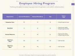 Employee Hiring Program Plan M1746 Ppt Powerpoint Presentation Outline Gallery