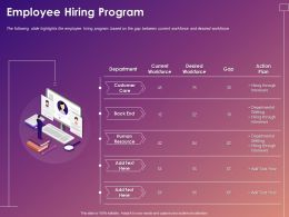 Employee Hiring Program Ppt Powerpoint Presentation Pictures Graphics Template