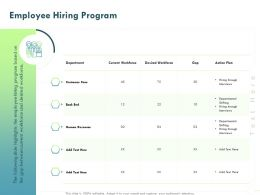 Employee Hiring Program Resource Ppt Powerpoint Presentation Slides Portrait