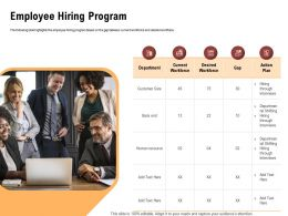 Employee Hiring Program Through Ppt Powerpoint Presentation File Ideas