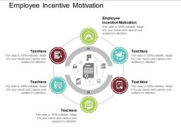 Employee Incentive Motivation Ppt Powerpoint Presentation Pictures Background Designs Cpb