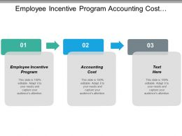 Employee Incentive Program Accounting Cost Personal Improvement Group Decision Cpb