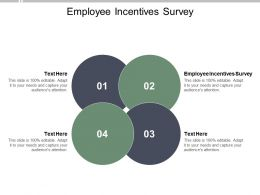 Employee Incentives Survey Ppt Powerpoint Presentation Styles Graphics Design Cpb