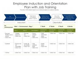 Employee Induction And Orientation Plan With Job Training