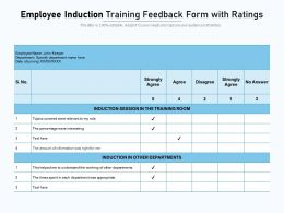 Employee Induction Training Feedback Form With Ratings