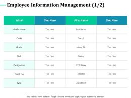 Employee Information Management Grade Designation Ppt Powerpoint Presentation Styles Guide