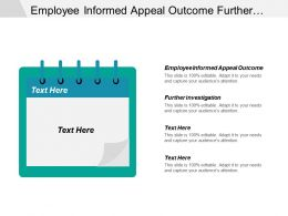 Employee Informed Appeal Outcome Further Investigation Investigation Report Produced
