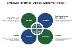 Employee Informed Appeal Outcome Project Schedule Project Charter