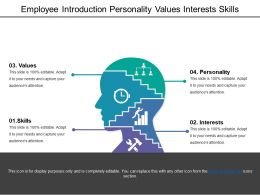 Employee Introduction Personality Values Interests Skills