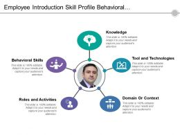 Employee Introduction Skill Profile Behavioral Knowledge Technologies