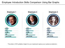 Employee Introduction Skills Comparison Using Bar Graphs