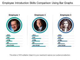 Employee Introduction Skills Comparison Using Bar Graphs