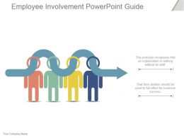 Employee Involvement Powerpoint Guide