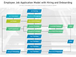 Employee Job Application Model With Hiring And Onboarding