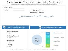 Employee Job Competency Mapping Dashboard
