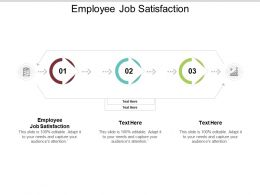 Employee Job Satisfaction Ppt Powerpoint Presentation Icon Deck Cpb