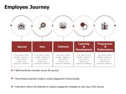 Employee Journey Emotional Connection Powerpoint Presentation Objects