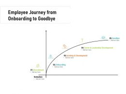 Employee Journey From Onboarding To Goodbye