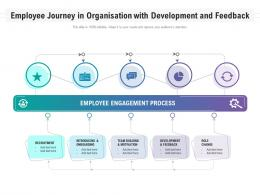 Employee Journey In Organisation With Development And Feedback