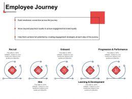 Employee Journey Onboard Ppt Powerpoint Presentation Portfolio Ideas