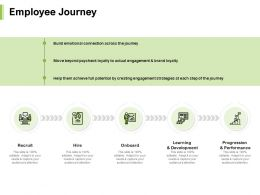 Employee Journey Performance Learning Ppt Powerpoint Presentation Ideas Backgrounds