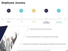 Employee Journey Ppt Powerpoint Presentation Summary Slide Download