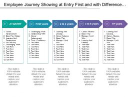 Employee Journey Showing At Entry First And With Difference Of Several Years