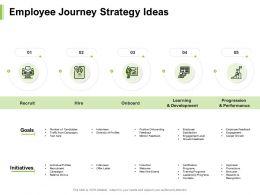 Employee Journey Strategy Ideas Development Ppt Powerpoint Presentation Summary Aids