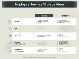 Employee Journey Strategy Ideas Offer Letter Ppt Powerpoint Presentation Rules