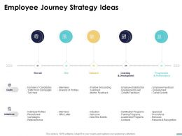 Employee Journey Strategy Ideas Ppt Powerpoint Presentation Infographic Template Examples