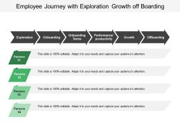 Employee Journey With Exploration Growth Off Boarding