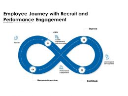 Employee Journey With Recruit And Performance Engagement