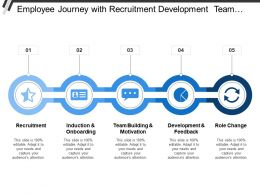 Employee Journey With Recruitment Development Team Building